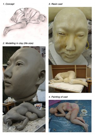 Resin sculpture preparation